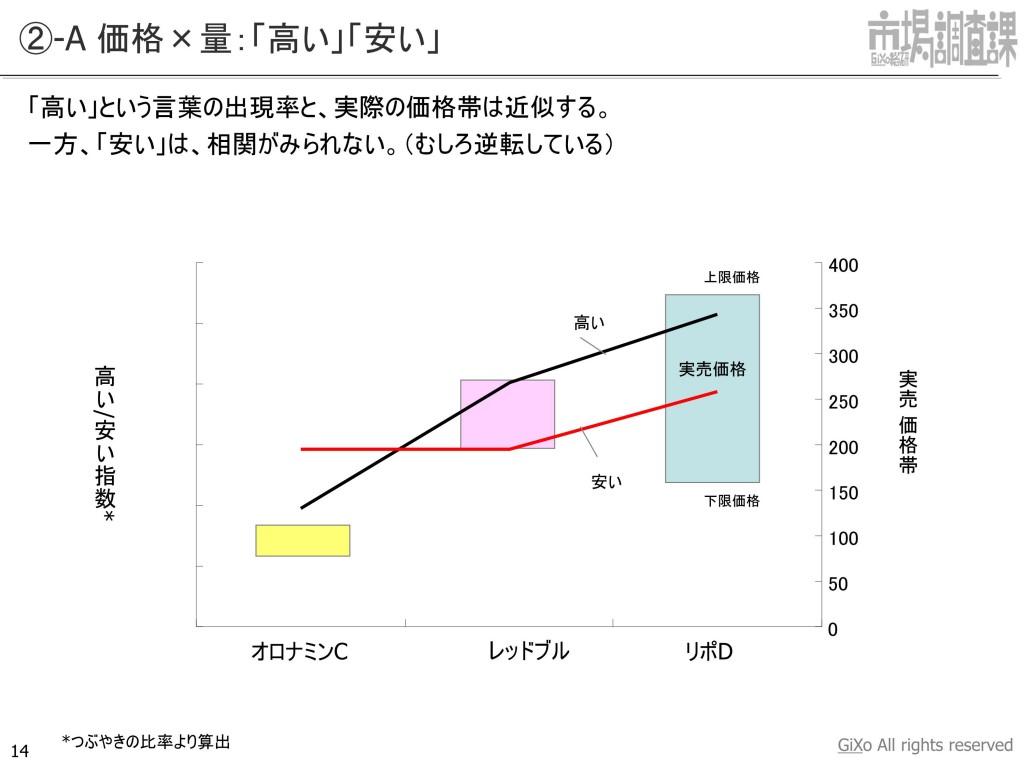 20130205_業界調査部_エナジードリンク_PDF_14