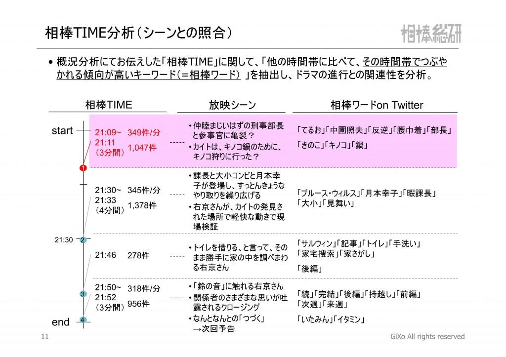 20121216_相棒総研_相棒_第9話_PDF_12