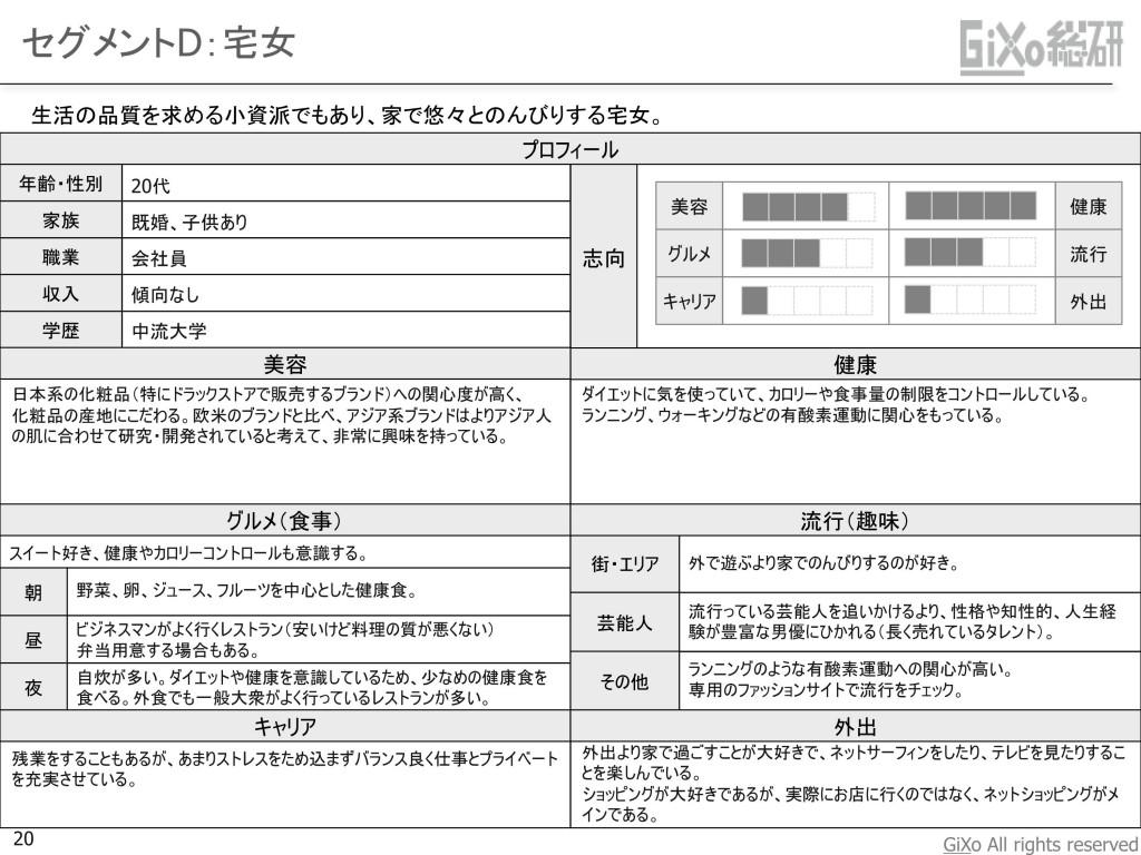 20130108_業界調査部_中国おしゃれ女子_JPN_PDF_20