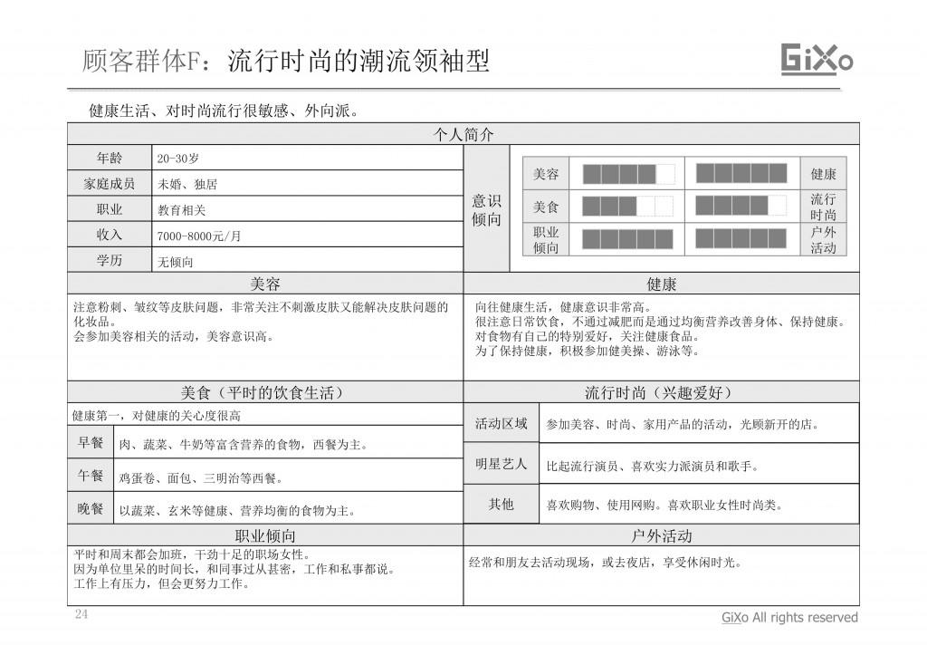20130304_業界調査部_中国おしゃれ女子_CHI_PDF_24