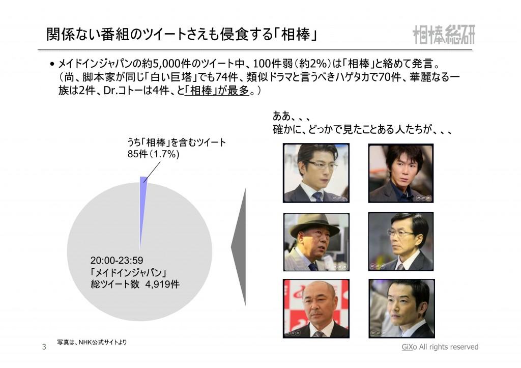 20130127_相棒総研_MIJ_第1話_PDF_04