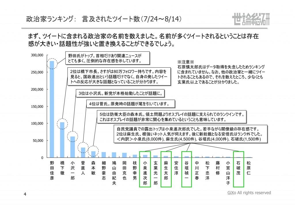20121001_社会政治部部_空気の読み方_第3章_政治家_PDF_04