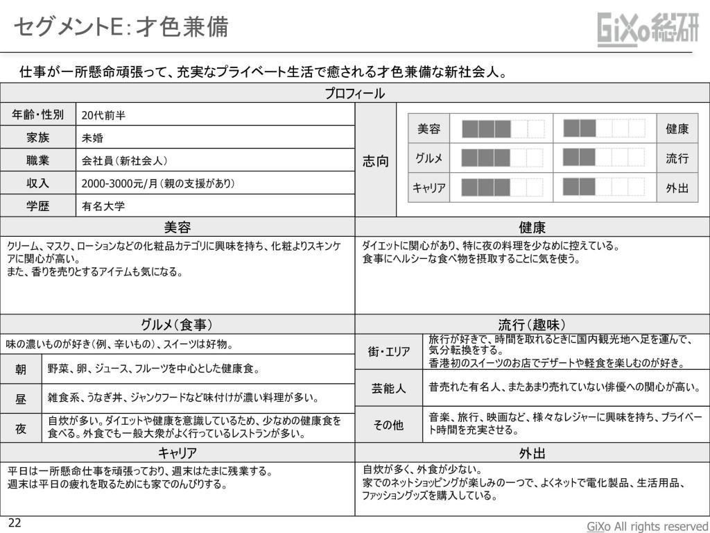 20130108_業界調査部_中国おしゃれ女子_JPN_PDF_22