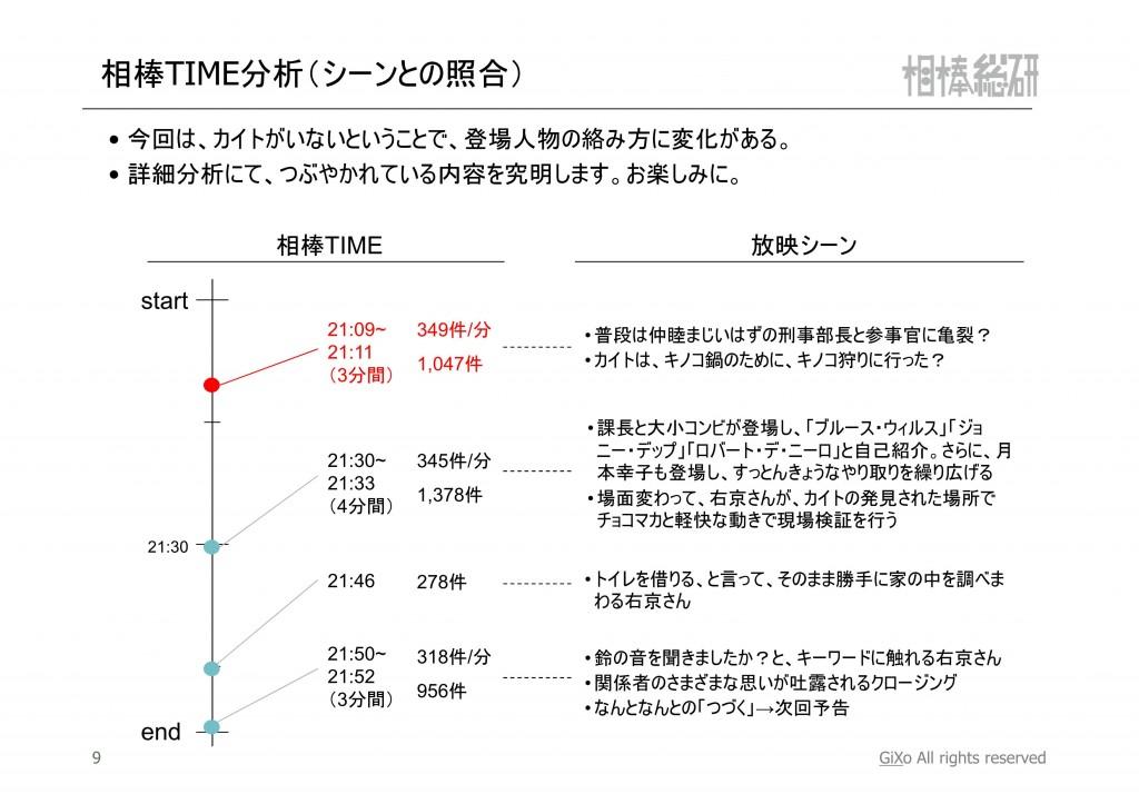 20121216_相棒総研_相棒_第9話_PDF_10