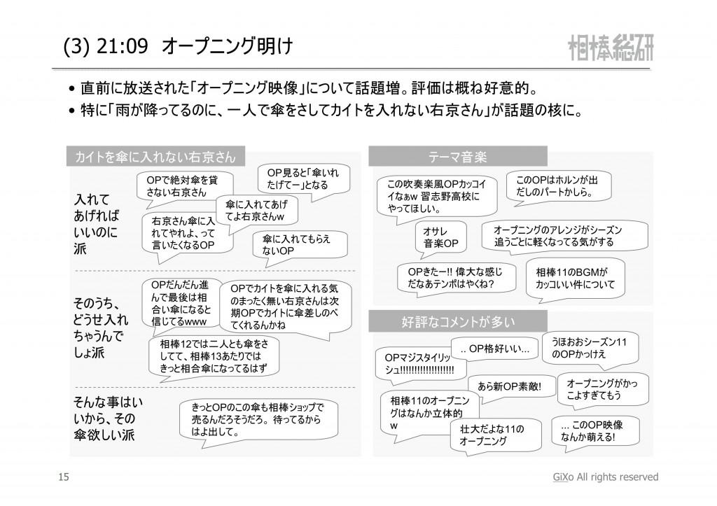 20121023_相棒総研_相棒_第2話_PDF_16