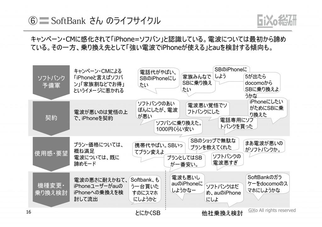 20121010_業界調査部_携帯キャリア_PDF_16