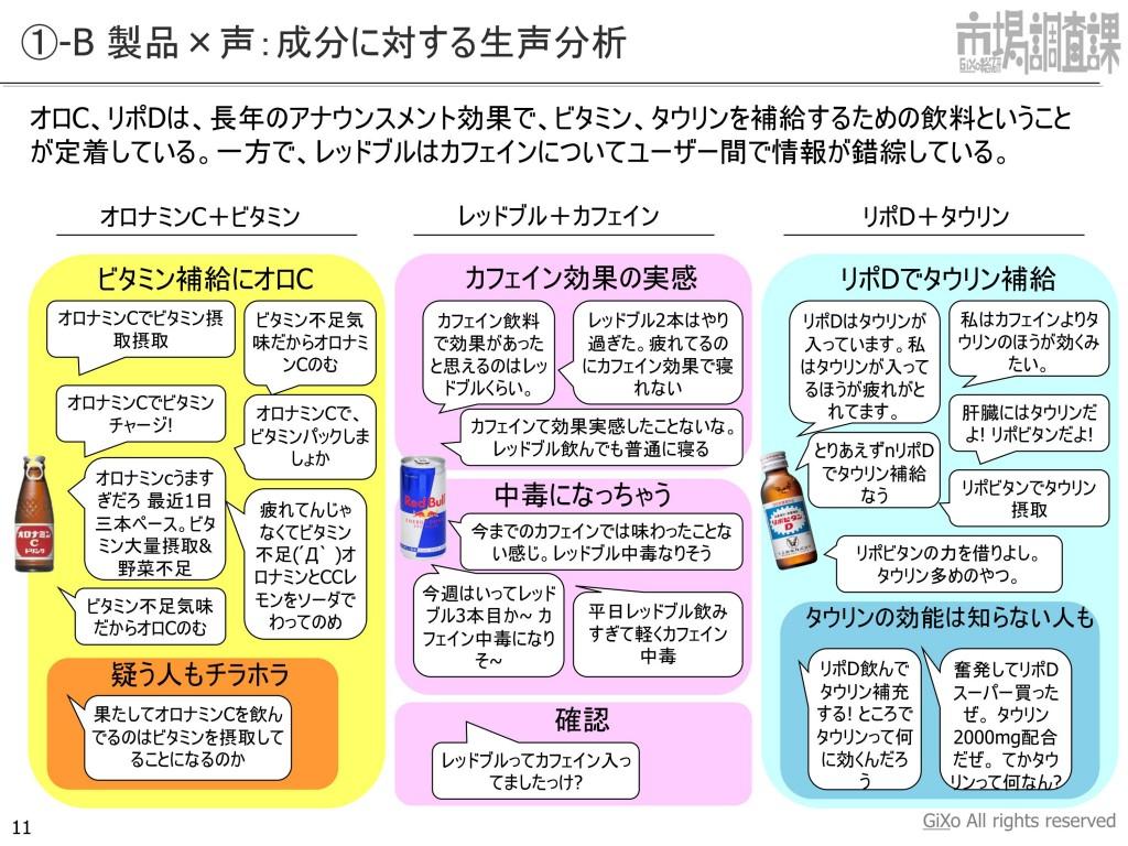 20130205_業界調査部_エナジードリンク_PDF_11