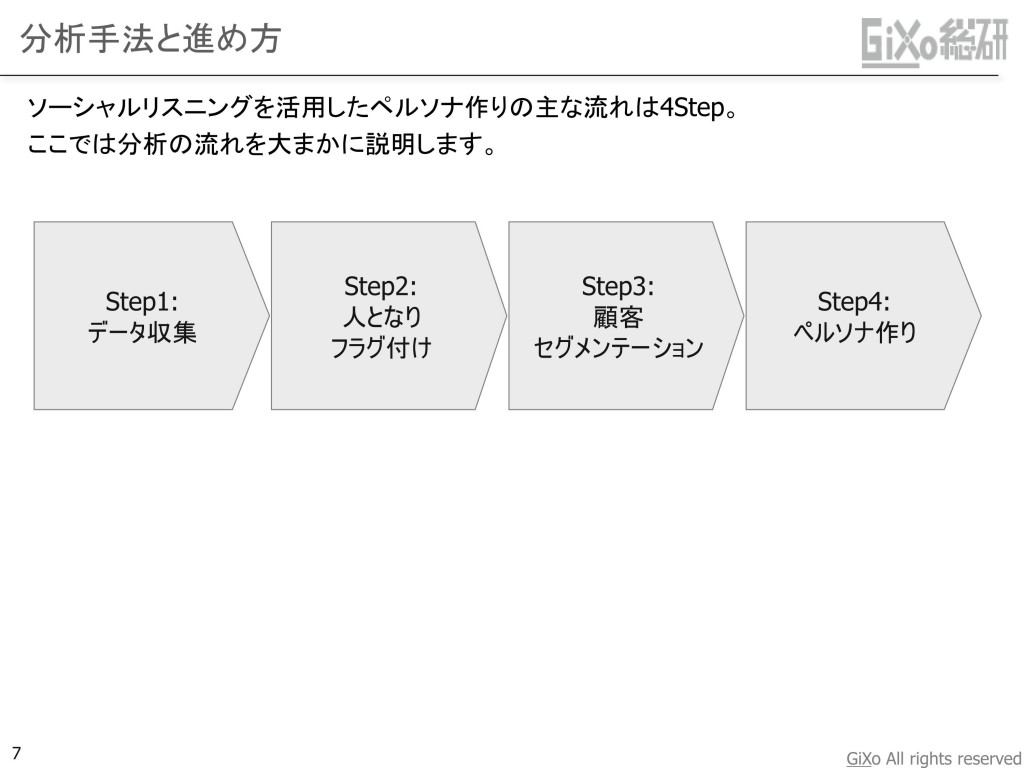 20130108_業界調査部_中国おしゃれ女子_JPN_PDF_07