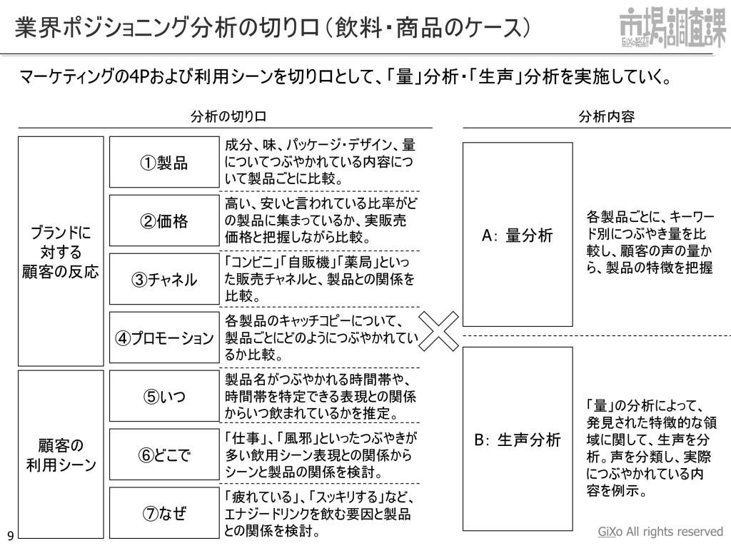 20130205_業界調査部_エナジードリンク_PDF_09