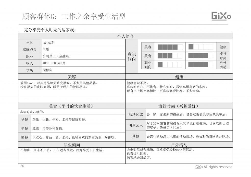 20130304_業界調査部_中国おしゃれ女子_CHI_PDF_26