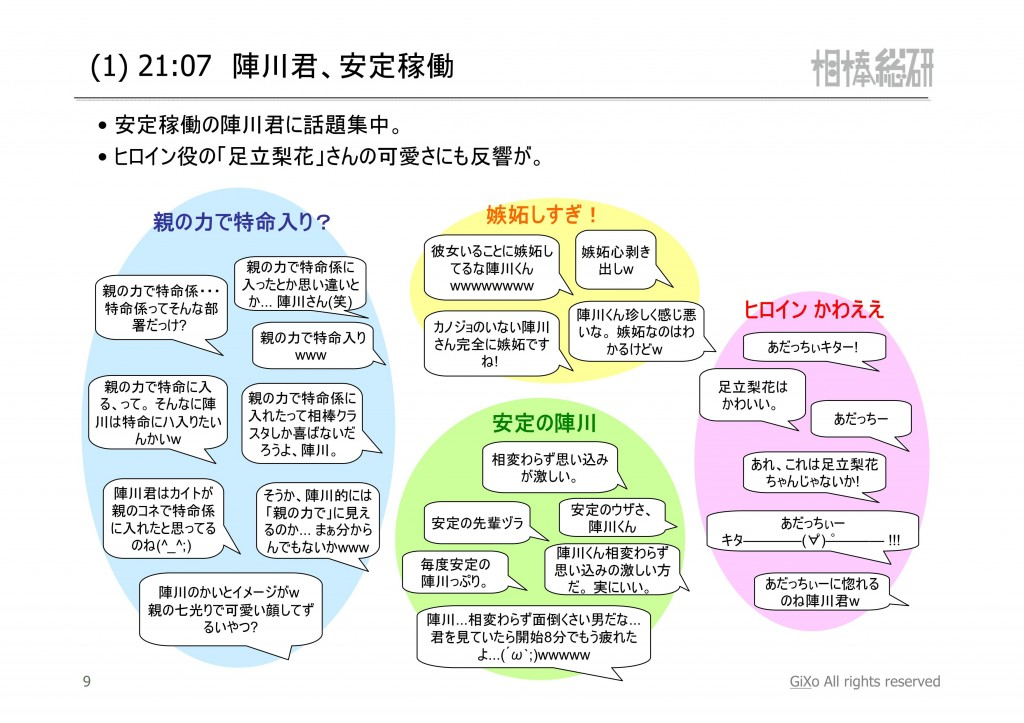 20130127_相棒総研_相棒_第13話_PDF_10