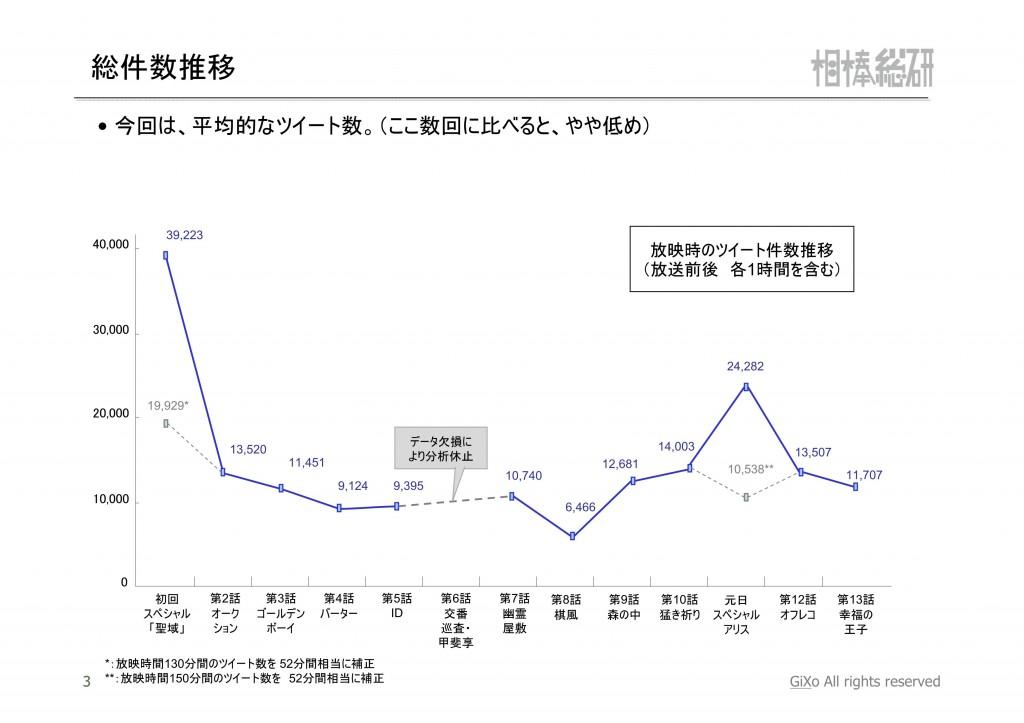 20130127_相棒総研_相棒_第13話_PDF_04