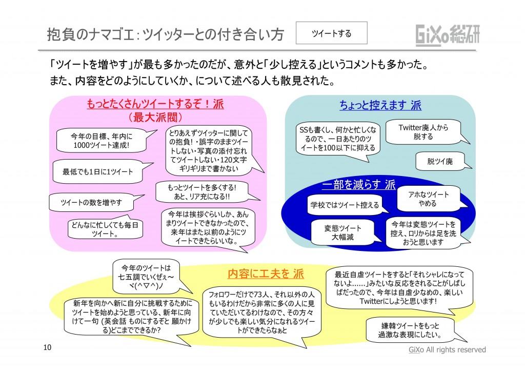 20130206_GRIレポート_#抱負2013_PDF_10