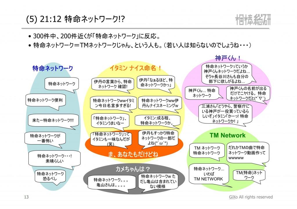 20130324_相棒総研_相棒_第19話_PDF_14