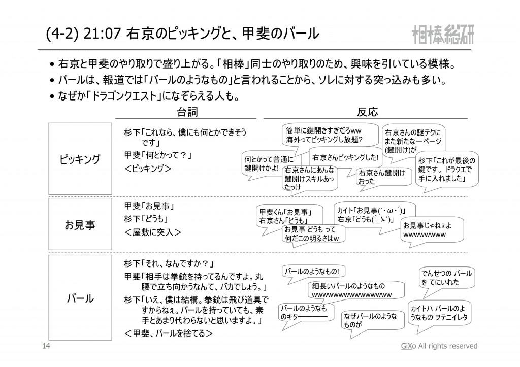 20121014_相棒総研_相棒_第1話_PDF_15