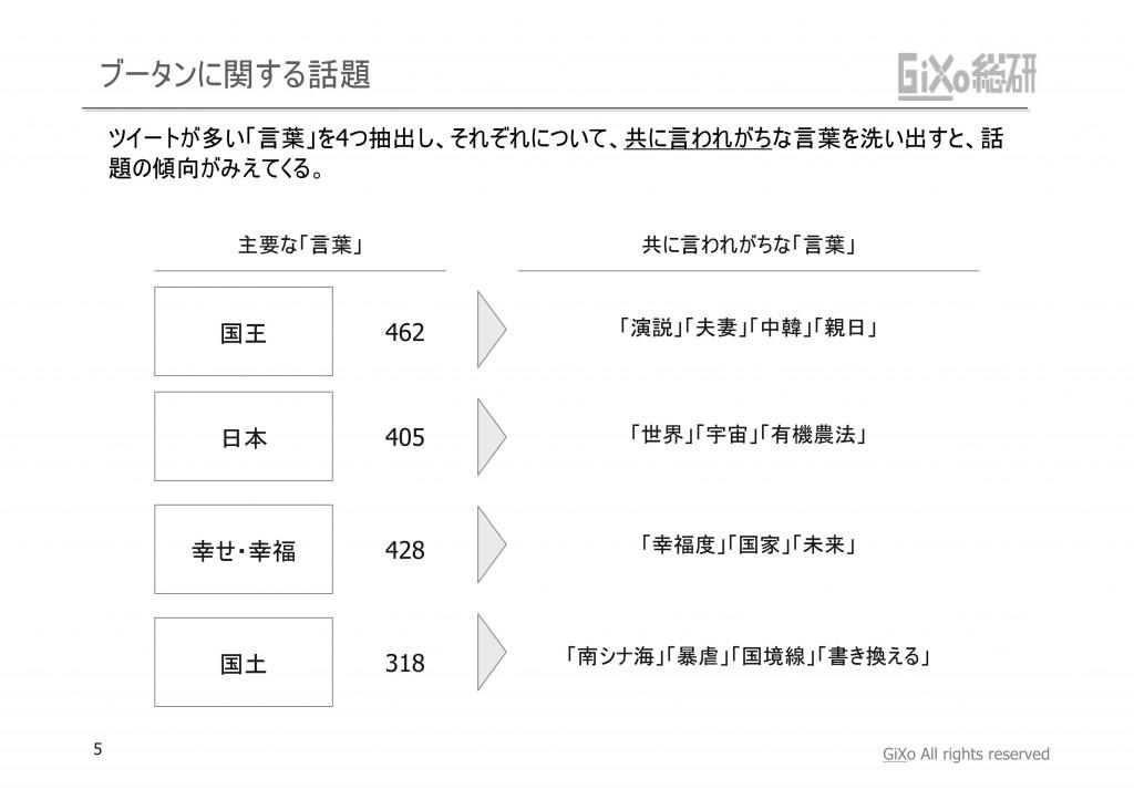 20130309_GRIレポート_幸せの国ブータン_PDF_05