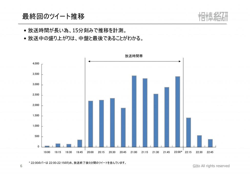 20130324_相棒総研_相棒_第19話_PDF_07