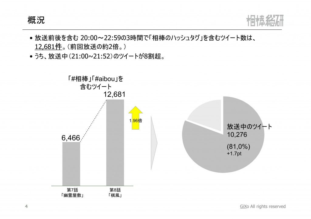20121216_相棒総研_相棒_第9話_PDF_05