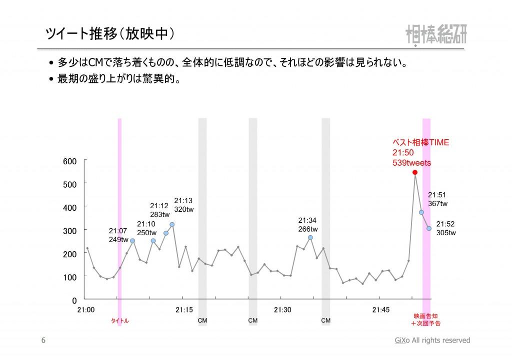 20130127_相棒総研_相棒_第13話_PDF_07
