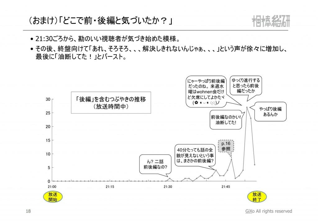 20121216_相棒総研_相棒_第9話_PDF_19