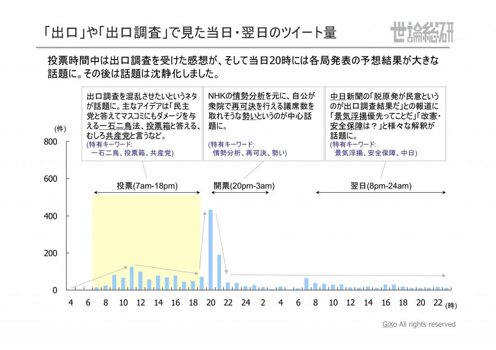 20130125_社会政治部部_衆議院選挙_PDF_14
