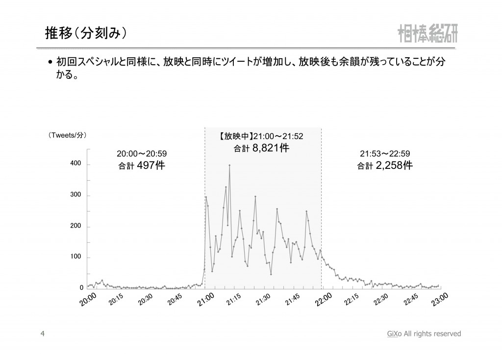 20121023_相棒総研_相棒_第2話_PDF_05