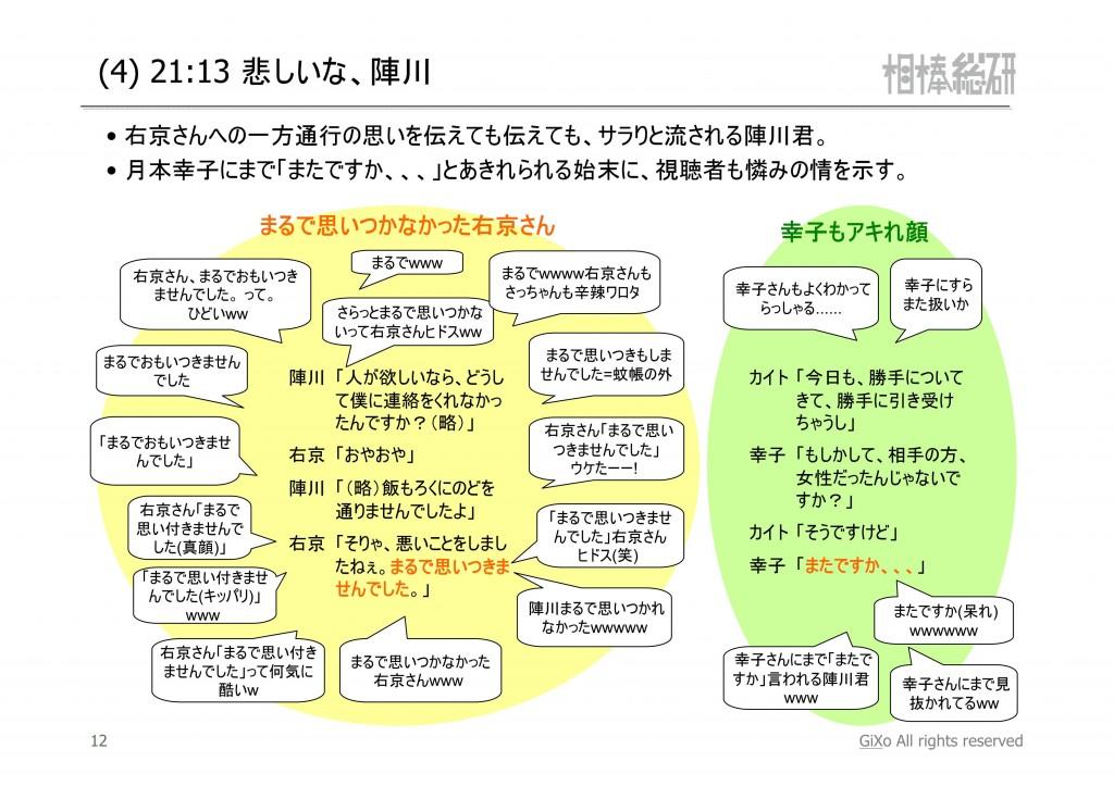 20130127_相棒総研_相棒_第13話_PDF_13