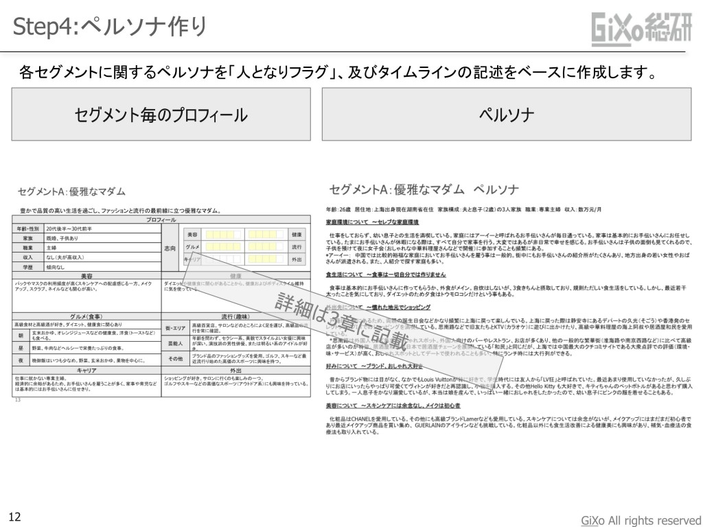 20130108_業界調査部_中国おしゃれ女子_JPN_PDF_12