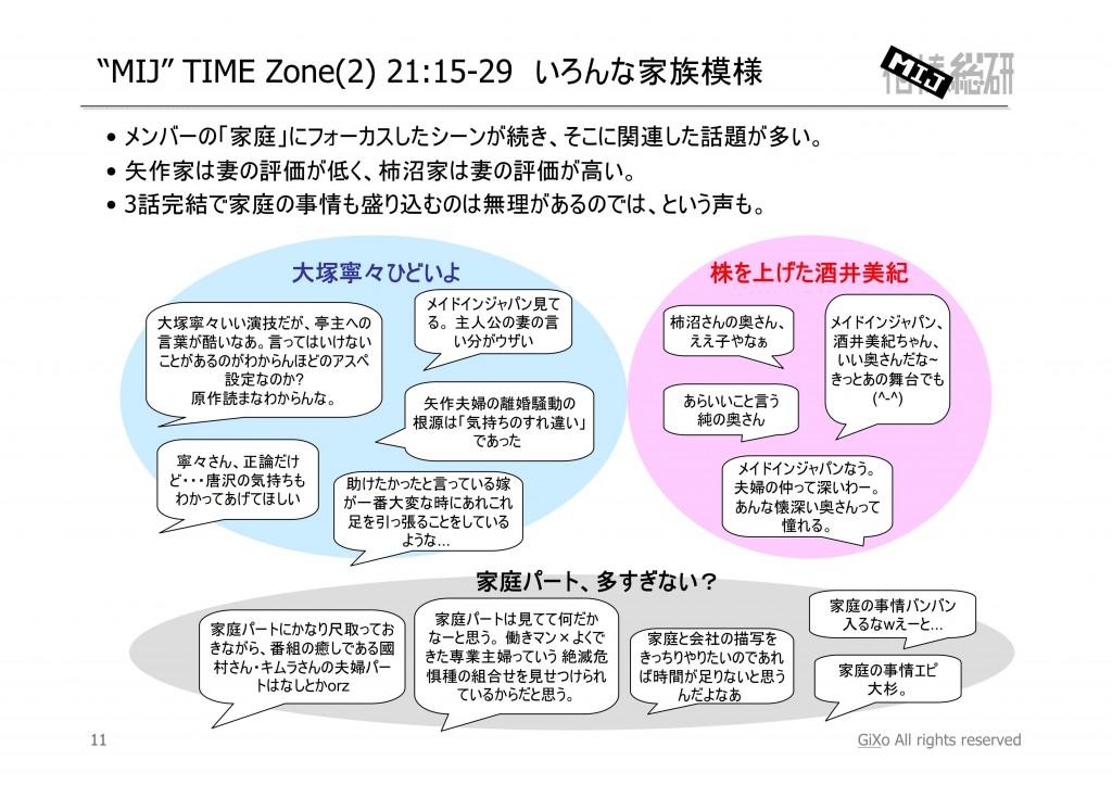 20130213_相棒総研_MIJ_第3話_PDF_12