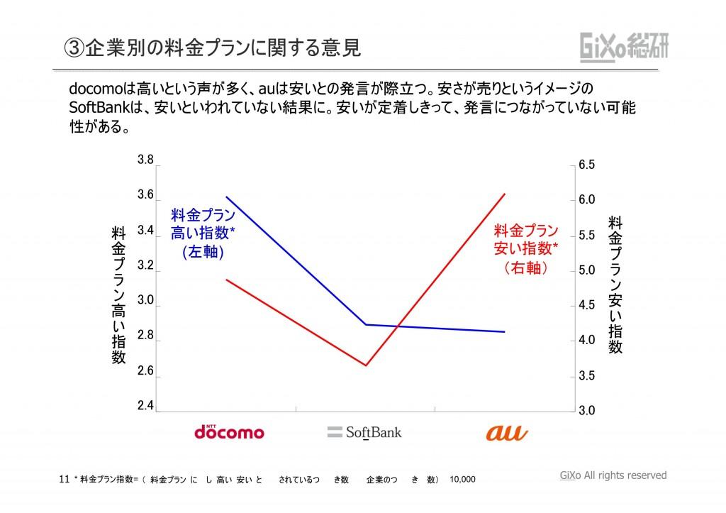 20121010_業界調査部_携帯キャリア_PDF_11