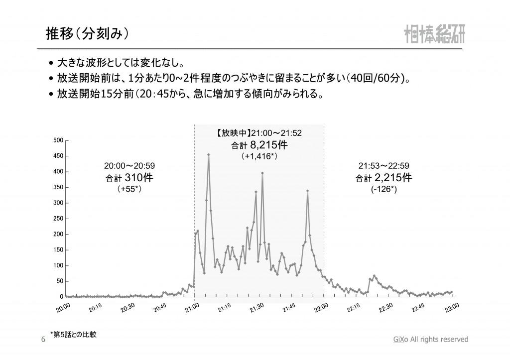 20121202_相棒総研_相棒_第7話_PDF_07