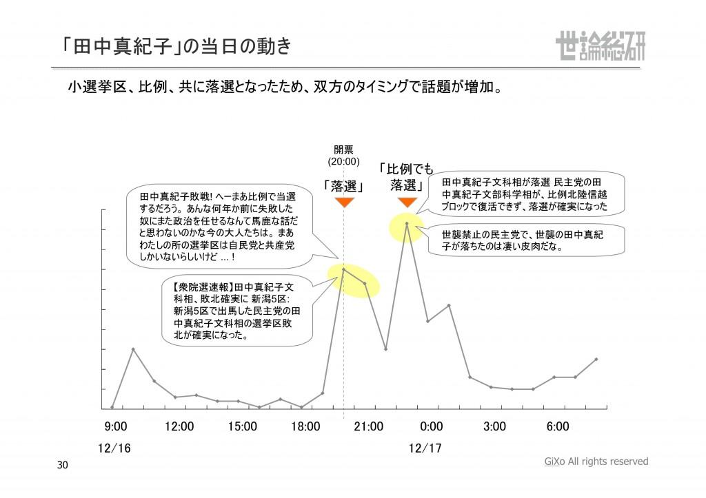 20130125_社会政治部部_衆議院選挙_PDF_30