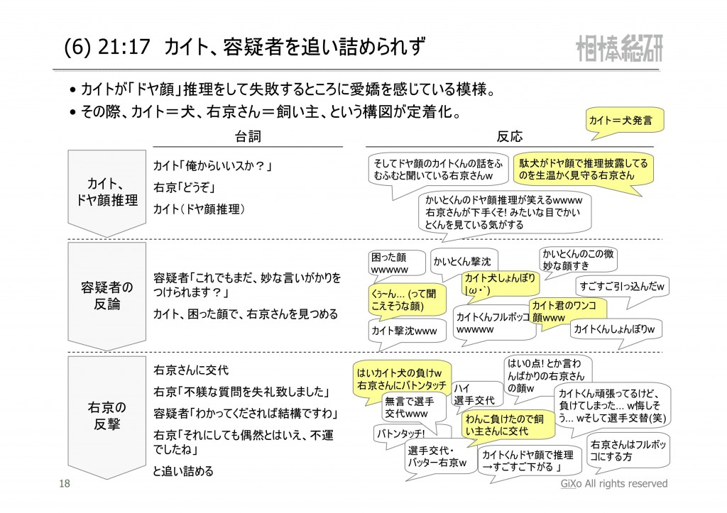 20121023_相棒総研_相棒_第2話_PDF_19