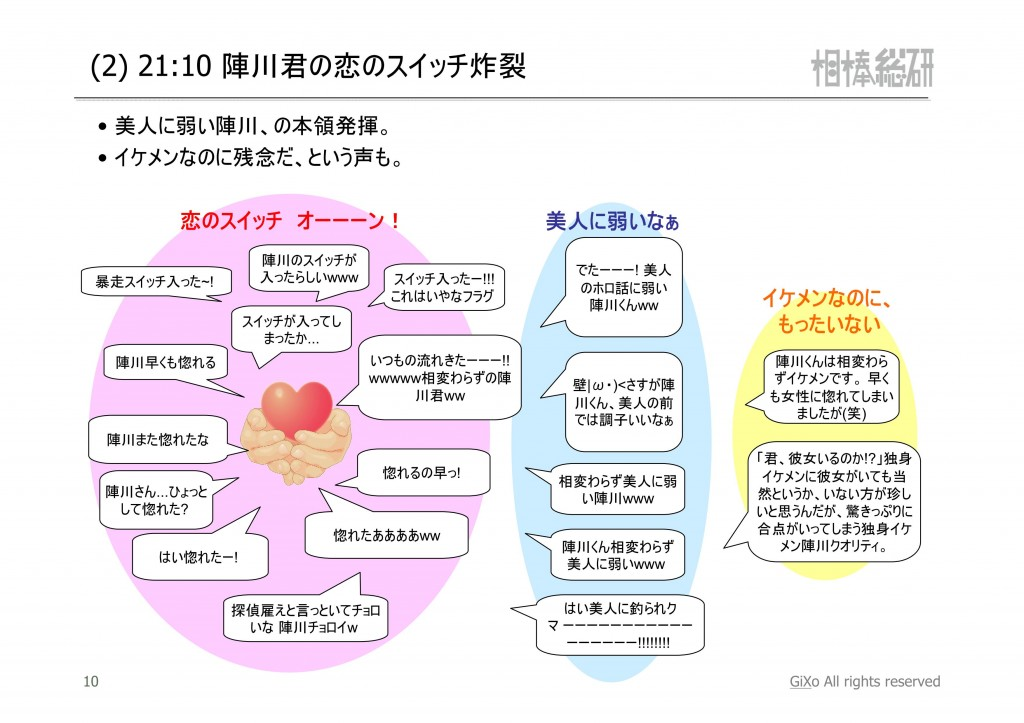 20130127_相棒総研_相棒_第13話_PDF_11