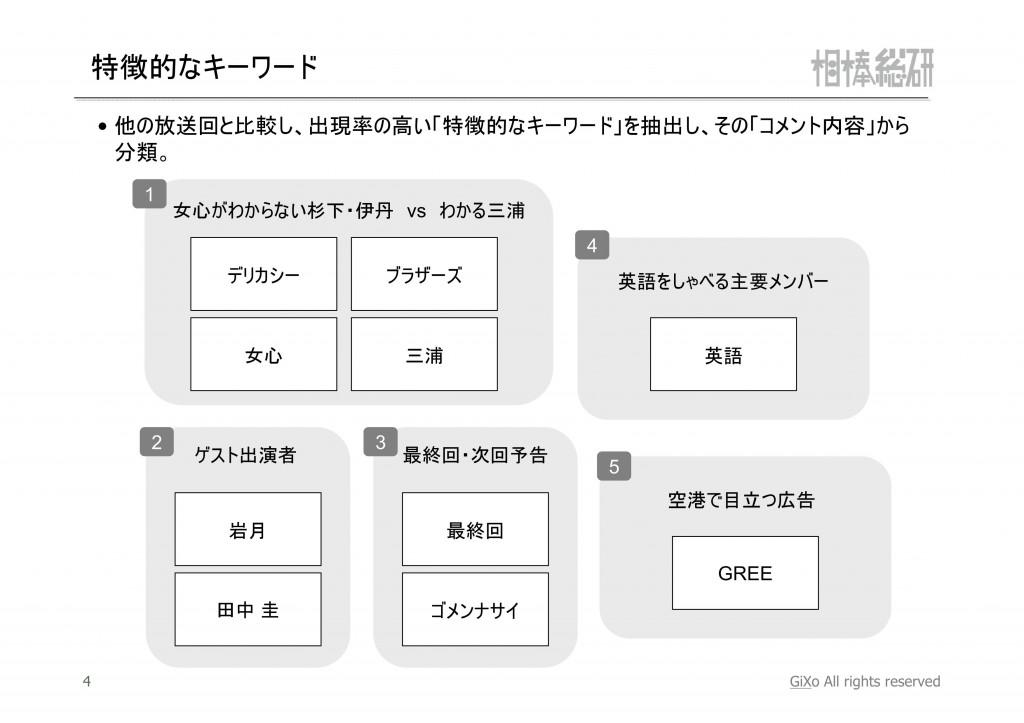 20130303_相棒総研_相棒_第17話_PDF_05