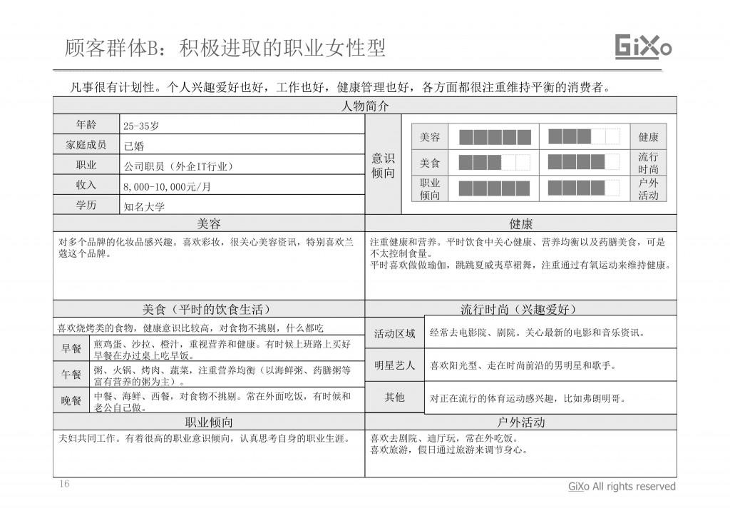 20130304_業界調査部_中国おしゃれ女子_CHI_PDF_16
