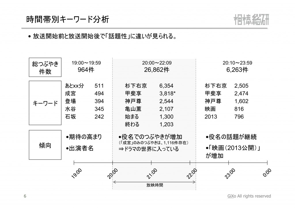 20121014_相棒総研_相棒_第1話_PDF_07
