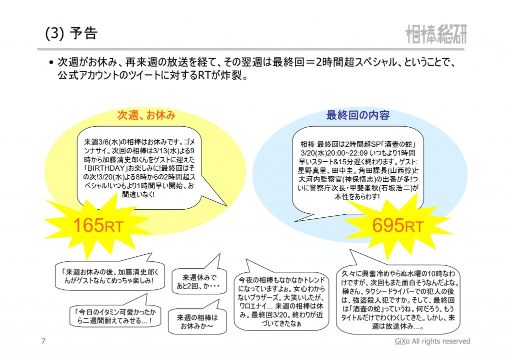 20130303_相棒総研_相棒_第17話_PDF_08