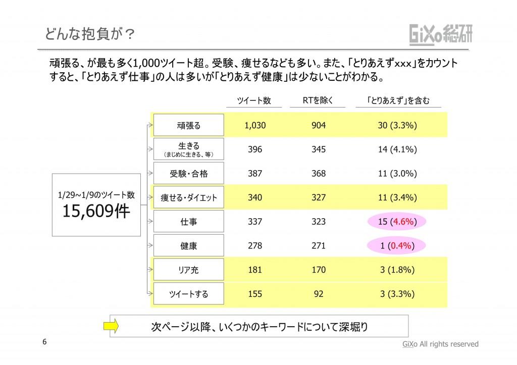20130206_GRIレポート_#抱負2013_PDF_06