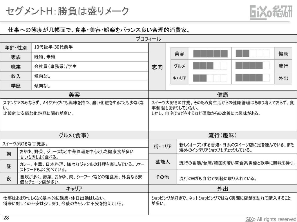 20130108_業界調査部_中国おしゃれ女子_JPN_PDF_28