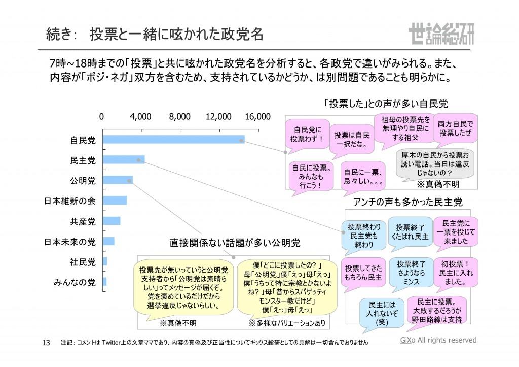 20130125_社会政治部部_衆議院選挙_PDF_13