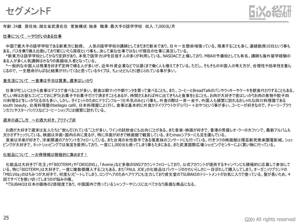 20130108_業界調査部_中国おしゃれ女子_JPN_PDF_25