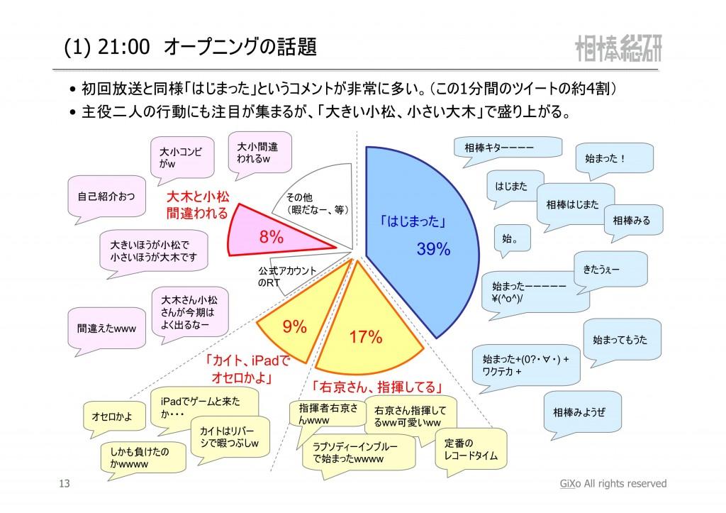 20121023_相棒総研_相棒_第2話_PDF_14