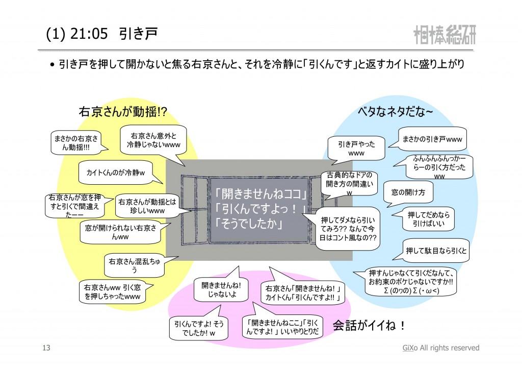 20121202_相棒総研_相棒_第7話_PDF_14