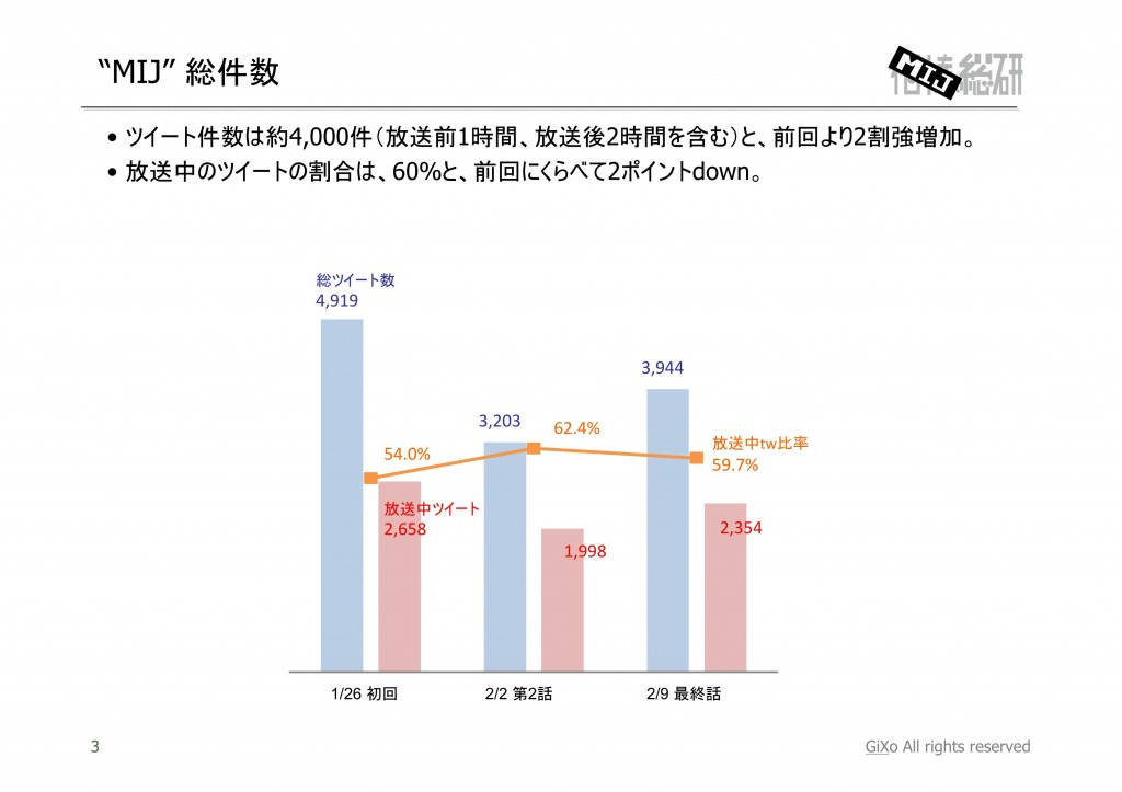 20130213_相棒総研_MIJ_第3話_PDF_04