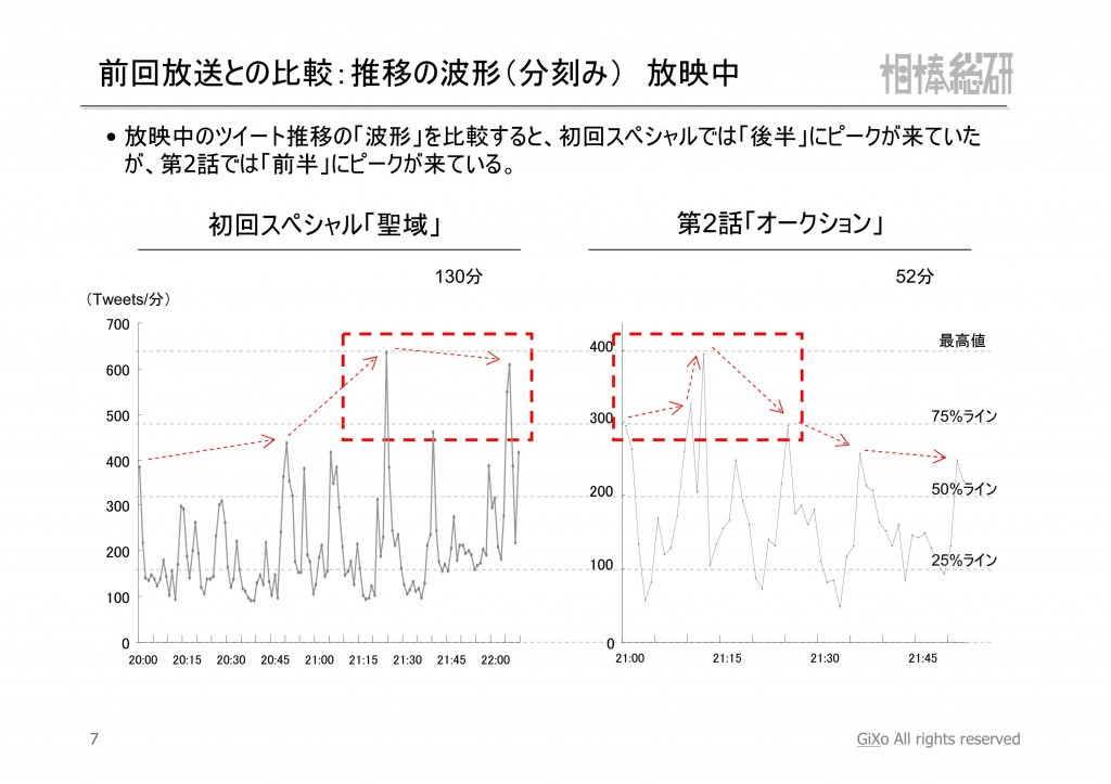 20121023_相棒総研_相棒_第2話_PDF_08
