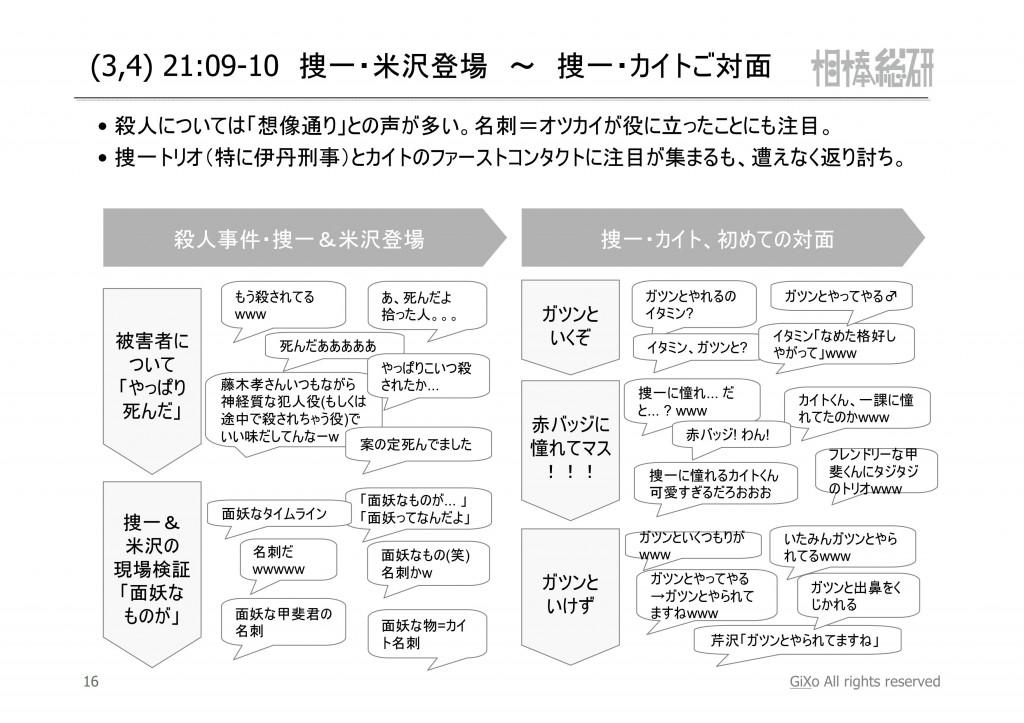 20121023_相棒総研_相棒_第2話_PDF_17