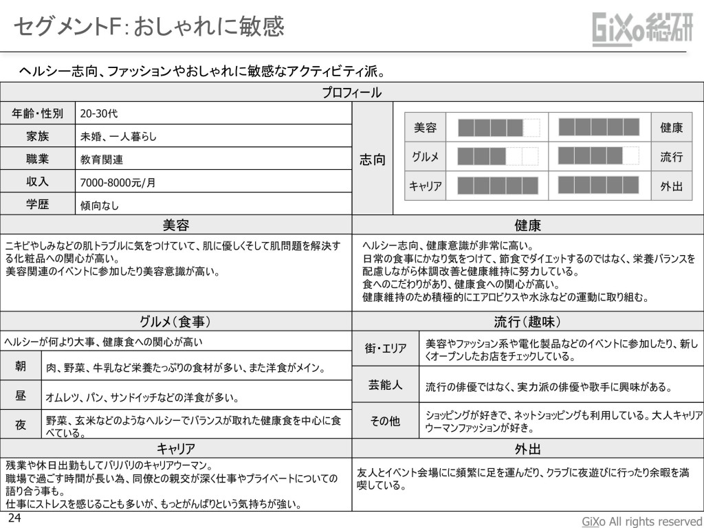 20130108_業界調査部_中国おしゃれ女子_JPN_PDF_24