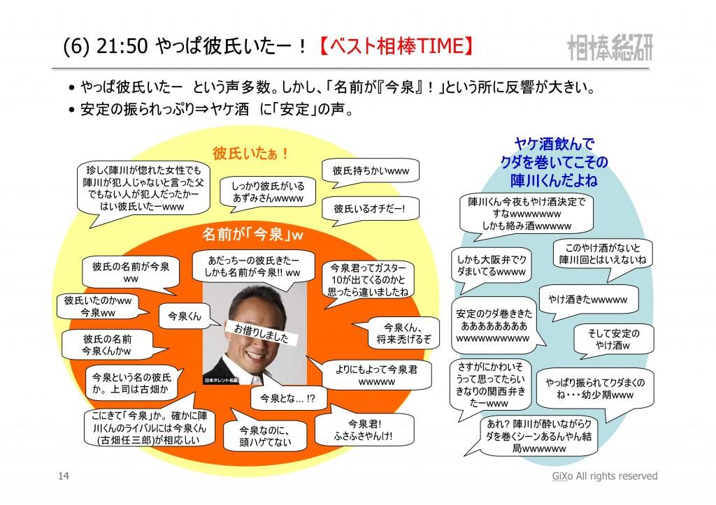 20130127_相棒総研_相棒_第13話_PDF_15