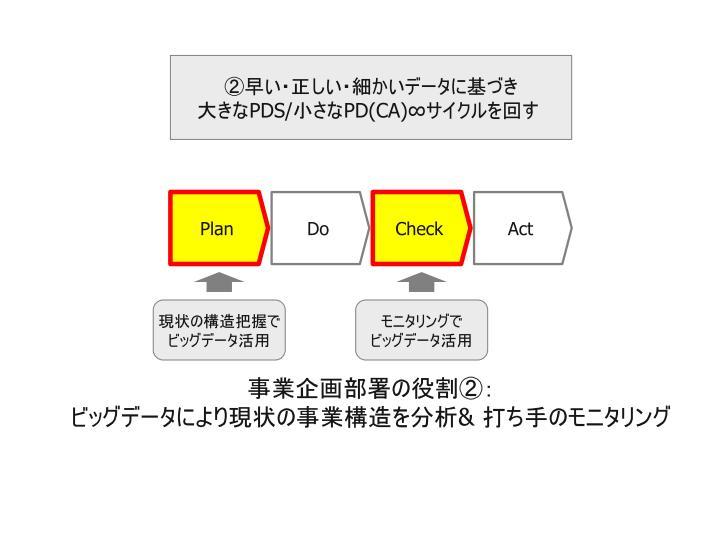 ビッグデータ活用_自社活用領域_19